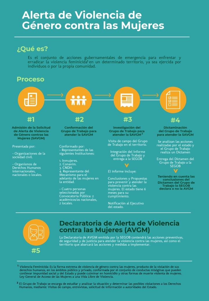 Infografi_a_AVGM_230418